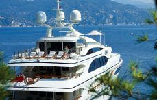 Yacht Charter Contact-us